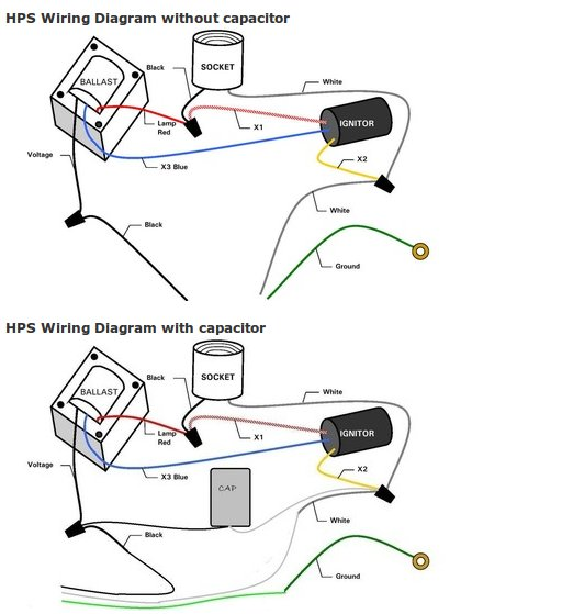 post 15022 1265216822 ballast lighting uk420 hps wiring diagram at creativeand.co