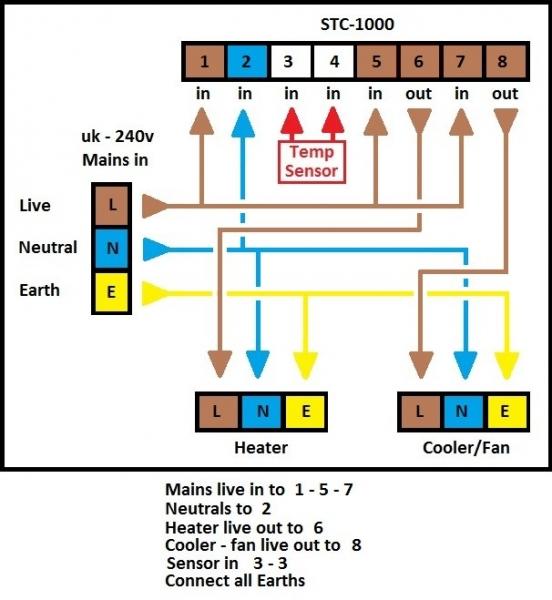 stc 1000 wiring diagram jpg equipment pics stuff gallery uk420