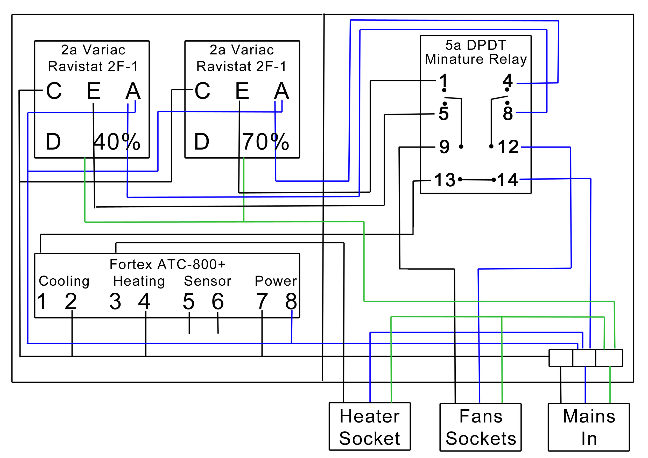LCD Arduino Shield Layout besides Radiant Floor Heating Systems  #0A06C5