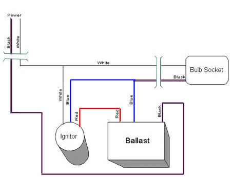 ballast wiring diagram in addition ho ballast wiring diagram on 4 wiring diagram for ceiling light led tube light wiring diagram 4 ho