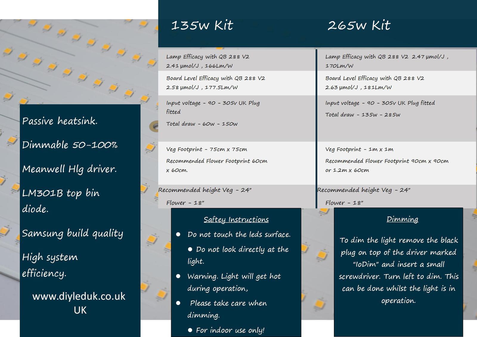 Qb288 V2 Quantum Board Kit