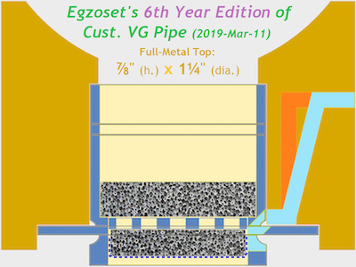 large.5c86ee20bfc3c_Egzosets6thYearEditionofCust.VGPipe(2019-Mar-11)400x300.PNG