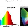 Par+ board spectrum report