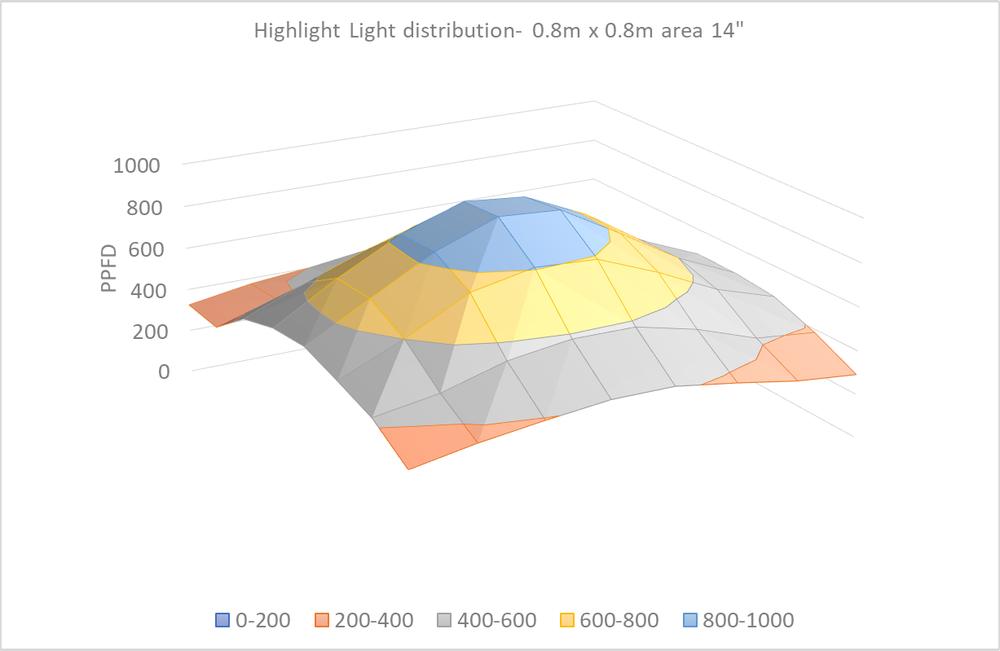 large.light_light_220_par_map_1000x.png