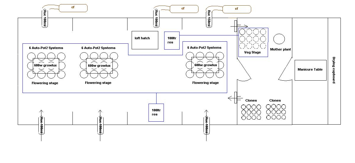 My grow room plan design and location uk420 Grow room designs