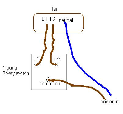 2 Gang Switch - Td160 Wiring - Design and Location - UK420