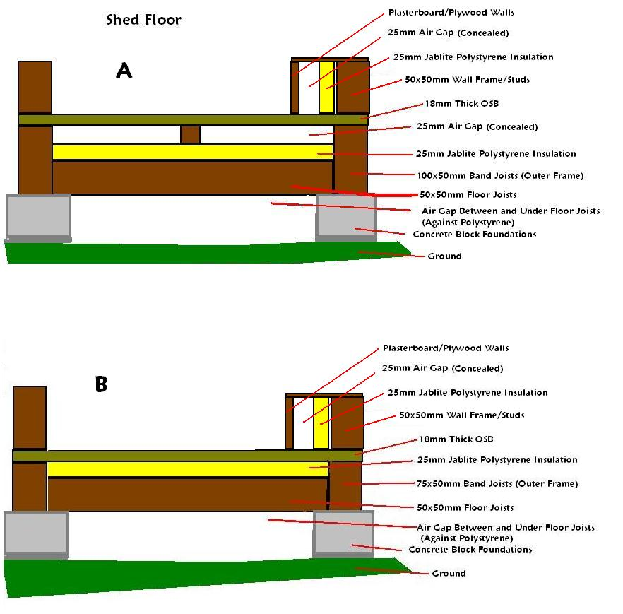 shed floor insulation positioning design and location. Black Bedroom Furniture Sets. Home Design Ideas